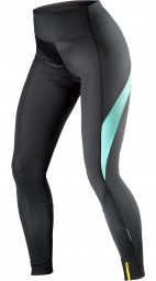 Mavic Aksium Thermo Tight Damen